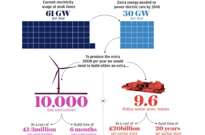 electric usage_2_1
