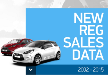 New Reg Sales Data Infographic