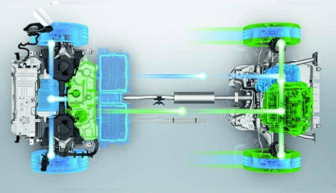 peugeot-hybrid-energy-technology-and-system