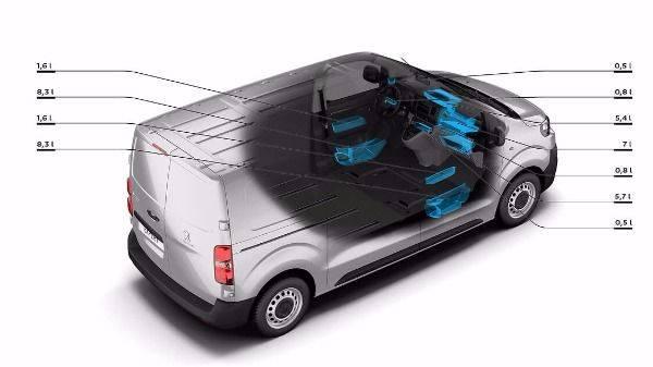 Peugeot Expert Capacity